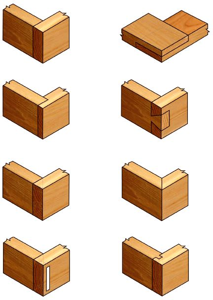 Mortise and Tenon, Dovetail, Butt joints & more