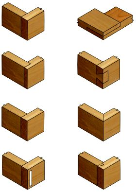Mortise and Tenon, Dovetail, Butt joints explained